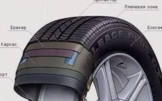 Как устроено колесо машины
