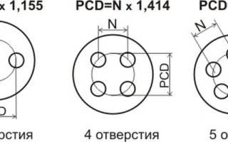 Как узнать разболтовку колесных дисков линейкой