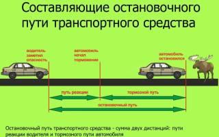 Как узнать тормозной путь